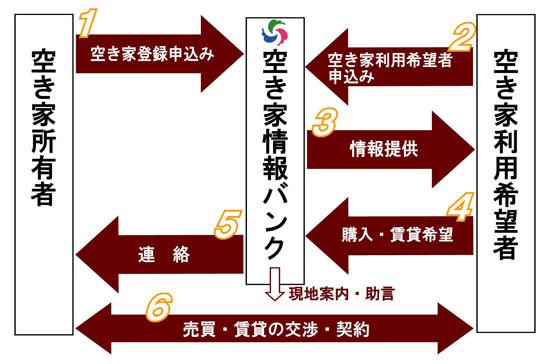 制度概要イメージ図
